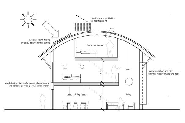 Eco House Blueprints photo - 7
