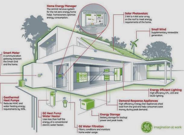 Eco House Blueprints photo - 9