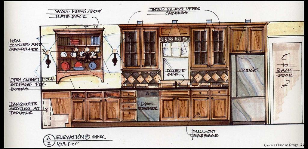 candice olson kitchen floor plan photo - 10