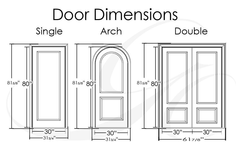 Charmant French Doors Interior Sizes Photo   6