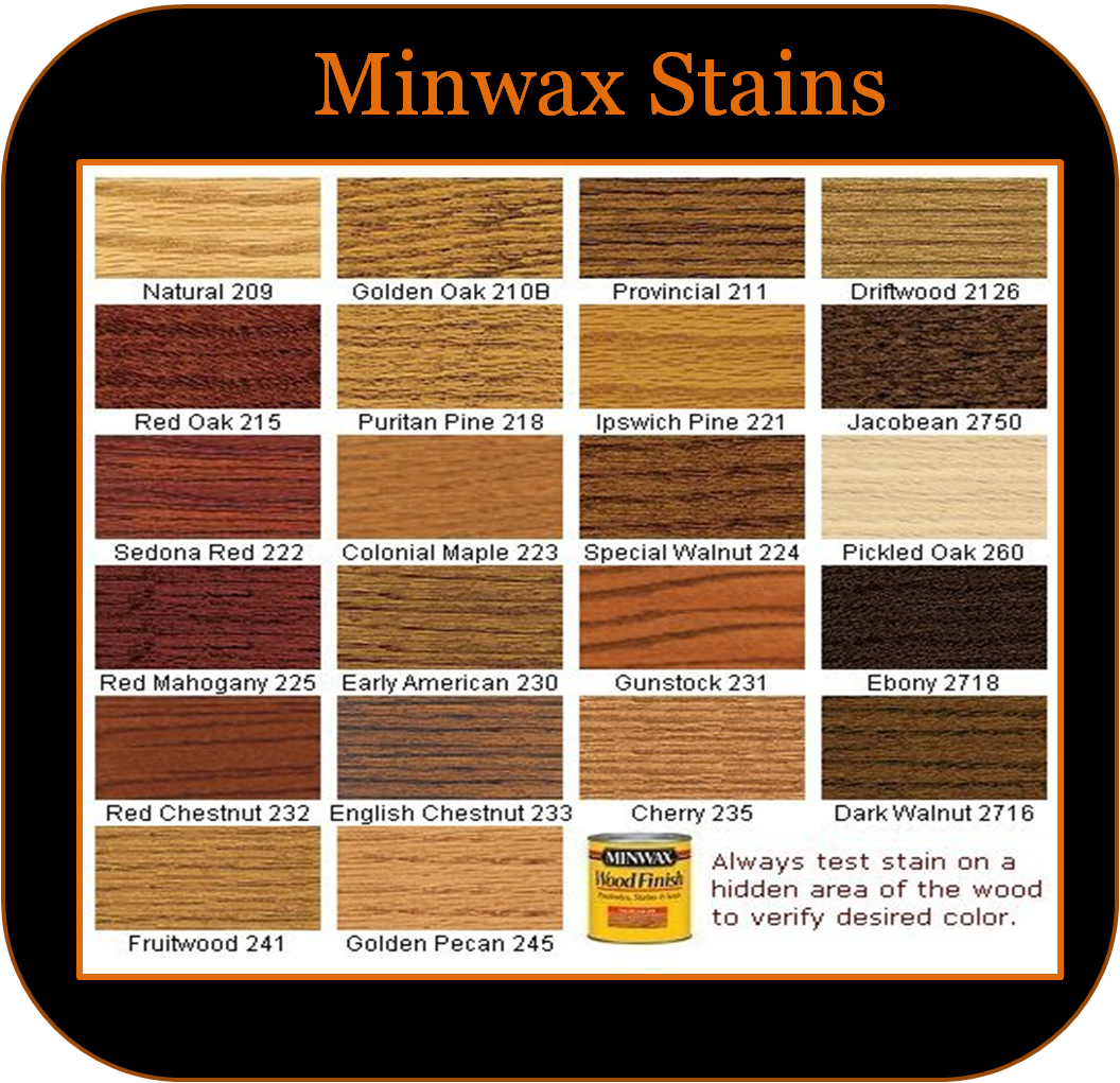 kitchen cabinet stain color chart photo - 5