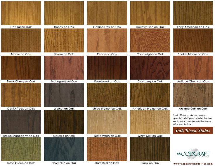 kitchen cabinet stain color chart photo - 8