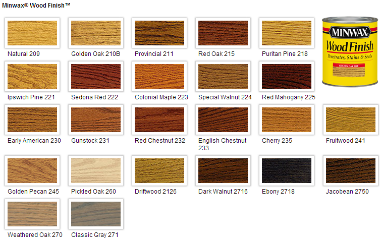 Wonderful Kitchen cabinet stain colors home depot | Hawk Haven AN49
