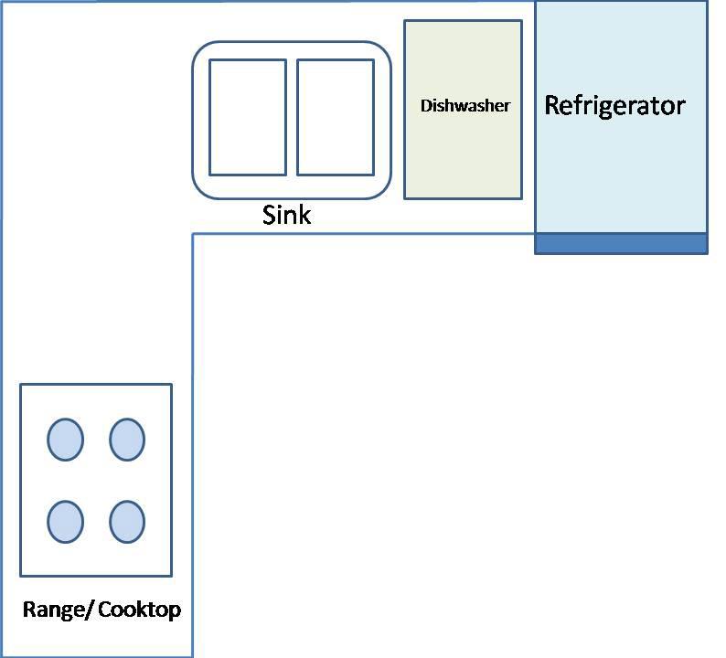 l shaped kitchen layouts design photo - 2