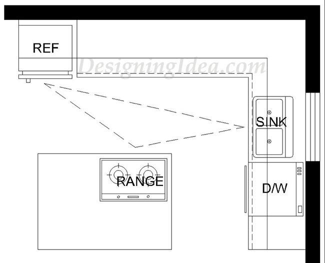 l shaped kitchen layouts design photo - 5