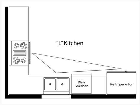 l shaped kitchen triangle photo - 2