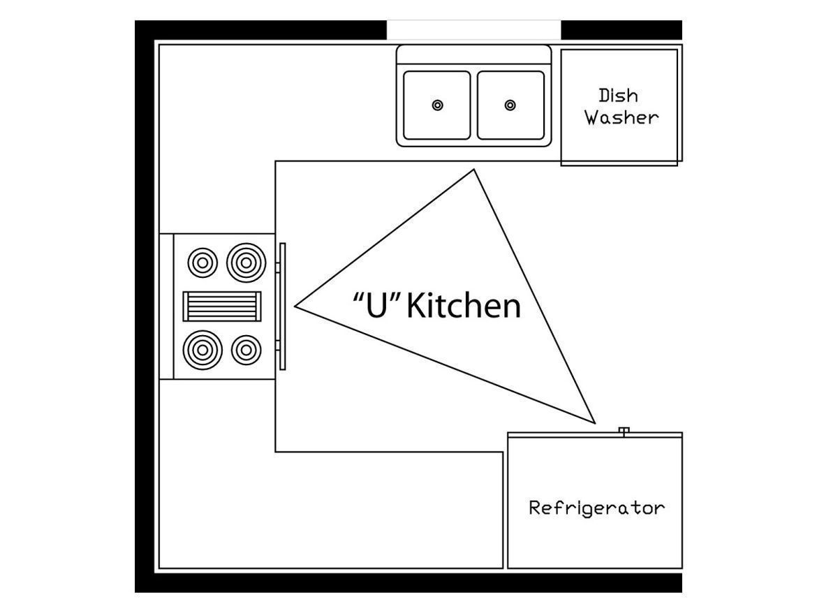 l shaped kitchen triangle photo - 5