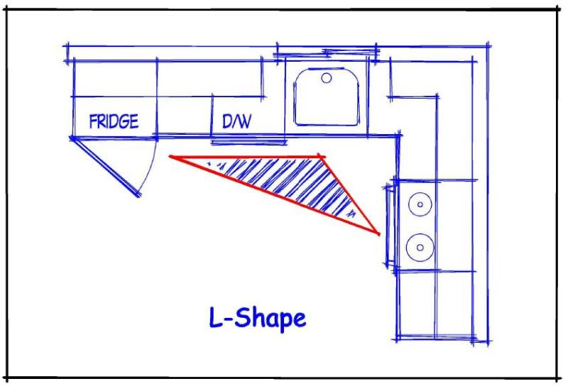 l shaped kitchen triangle photo - 7