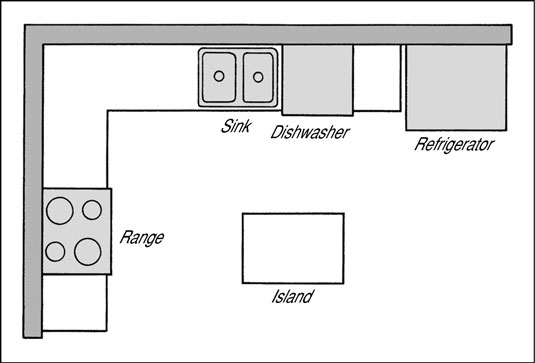 l shaped kitchen with island plans photo - 3