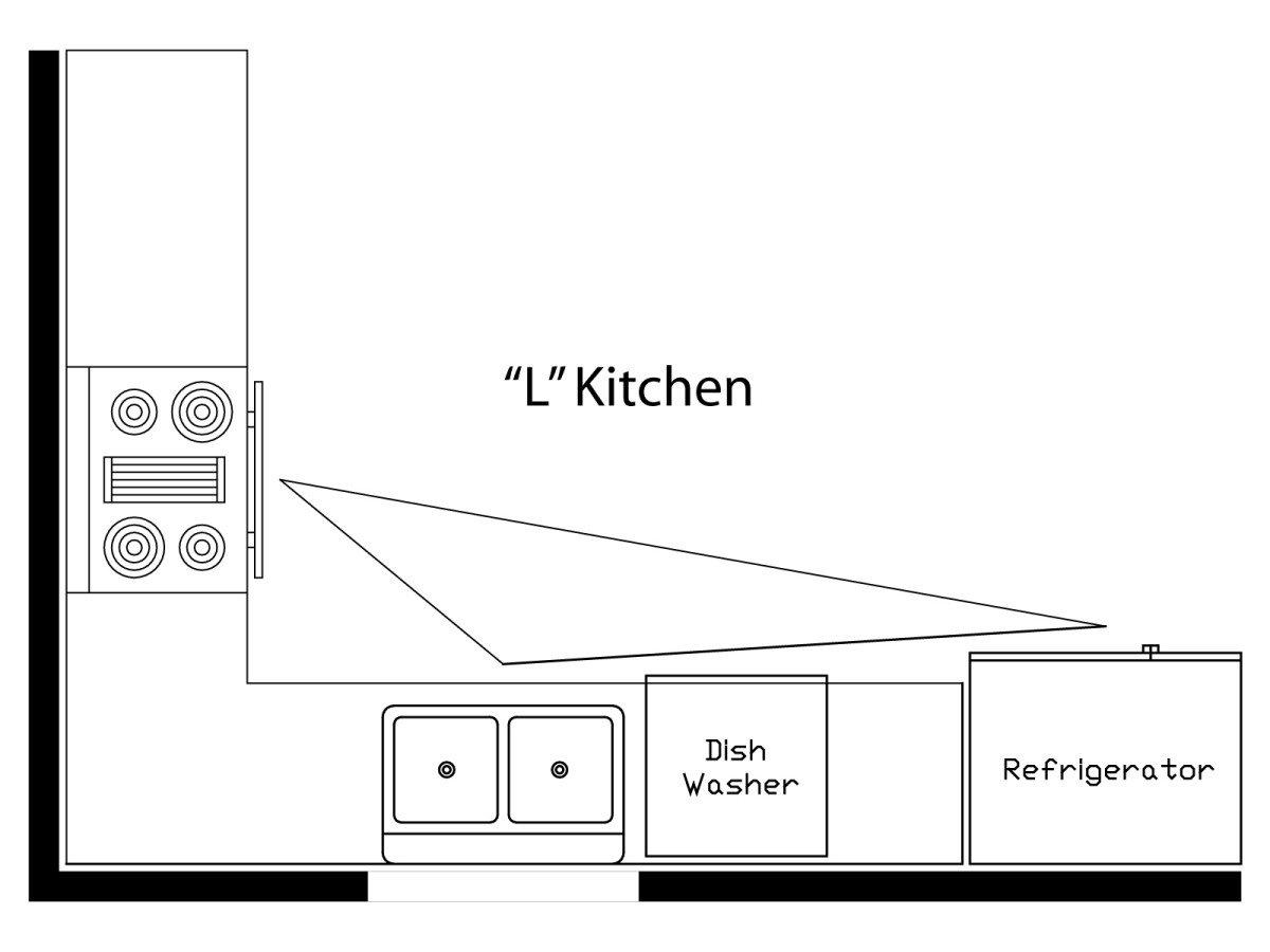 l-shaped kitchen work triangle photo - 4
