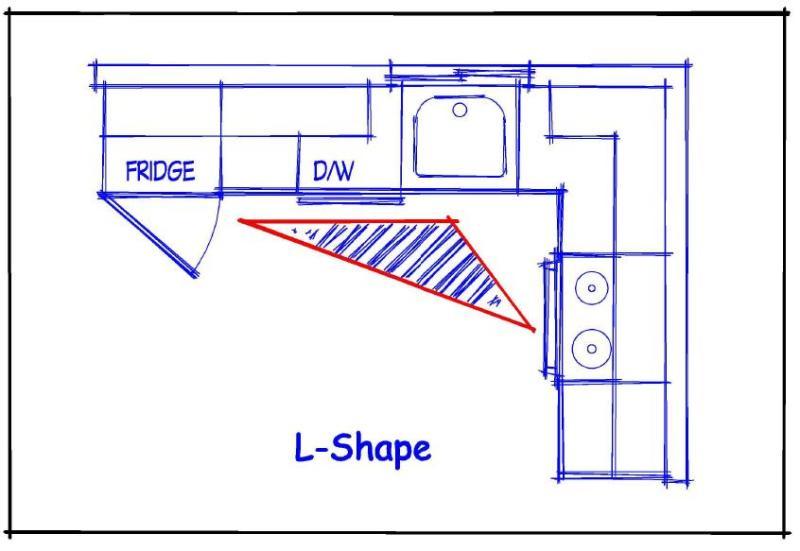 l-shaped kitchen work triangle photo - 8