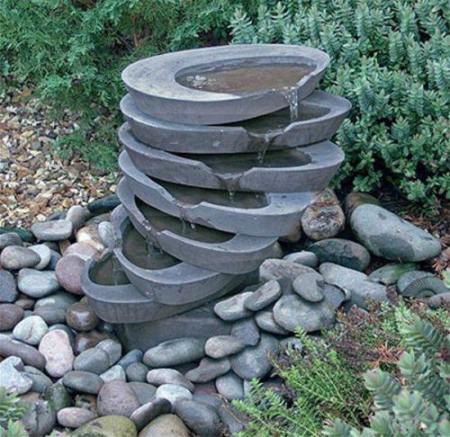 Exceptionnel Small Garden Fountains Ideas