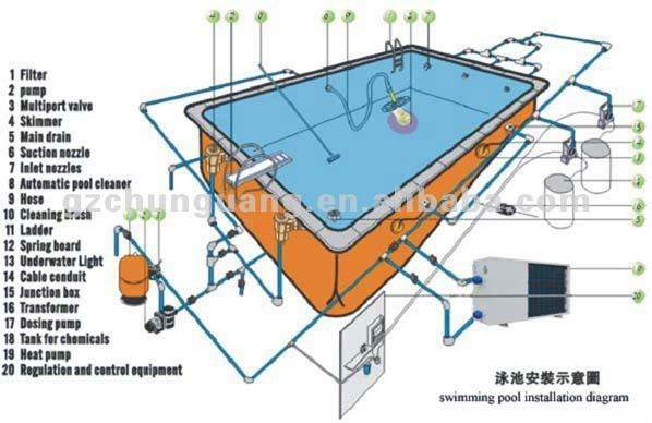 swimming pool heating design photo - 1
