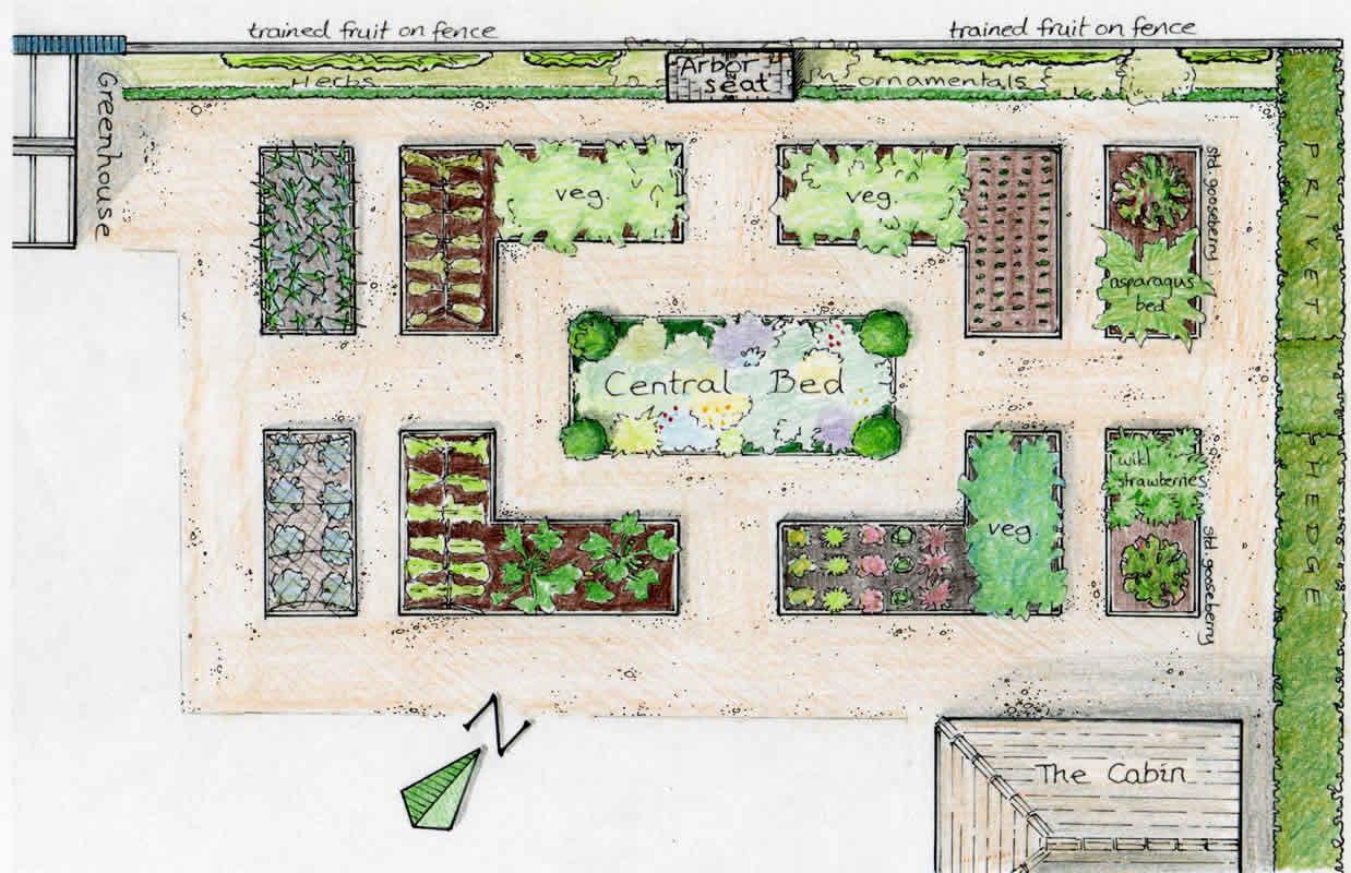 vegetable garden plans photo - 8
