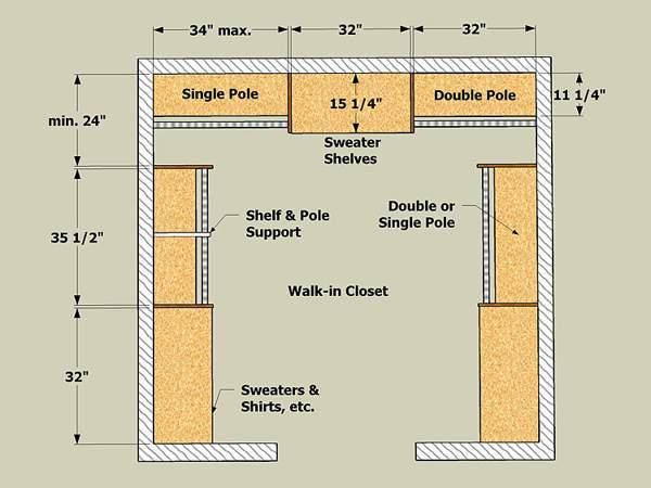 walk in closet building plans photo - 1