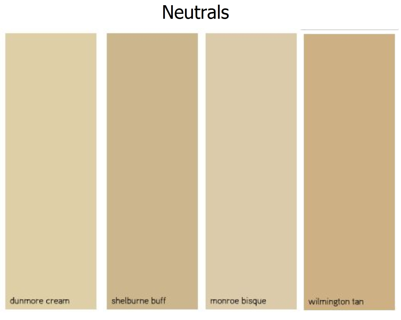 Tan Paint Colors For Kitchen - Kitchen Appliances Tips And Review