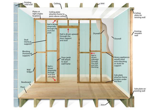 wood wall stud design photo - 4